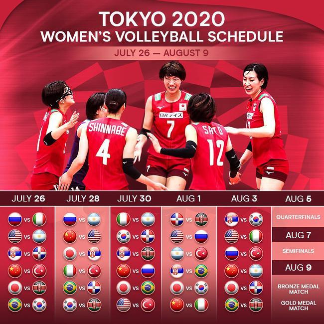 【博狗体育】东京奥运会赛程对中国女排利好 黄金时间战意大利