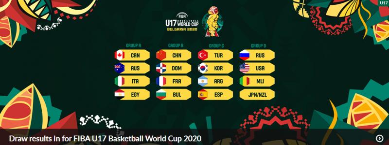 【博狗体育】U17男篮世界杯抽签:中国与法国保加利亚同组