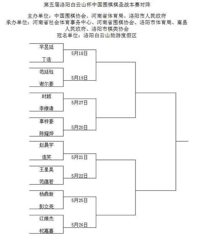 【博狗体育】棋圣战16强赛5月18日打响 芈昱廷率先对阵丁浩