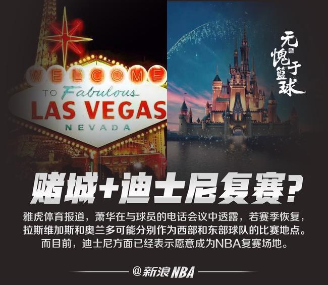 【博狗体育】赌城迪士尼双城会!曝NBA复赛也考虑分东西部