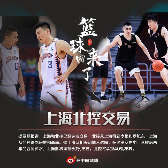 【博狗体育】重磅交易!上海北控2换2 李根与马布里孙悦重逢