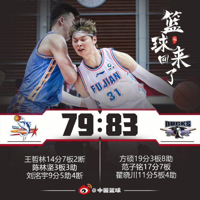 【博狗体育】季前赛-方硕19+8范子铭17分 北京力克福建
