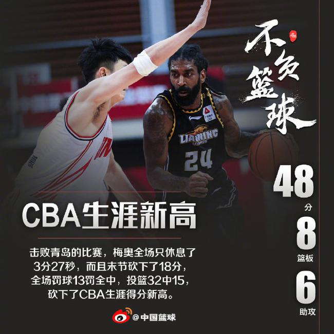 【博狗体育】48+8+6刷新CBA生涯新高 郭艾伦不在辽宁还有他