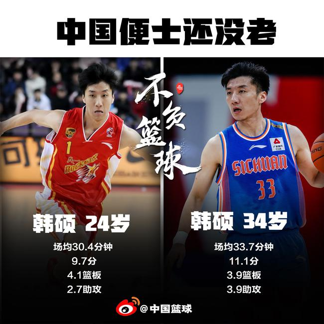 【博狗体育】致命封盖终结北京男篮 你们还记得中国便士吗