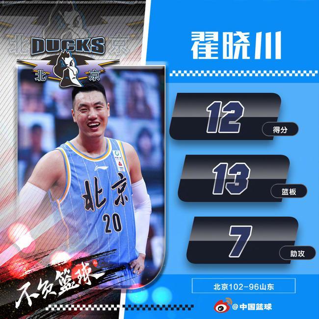 【博狗体育】硬气!李慕豪牙断不吹!北京末节12-0逆转报仇