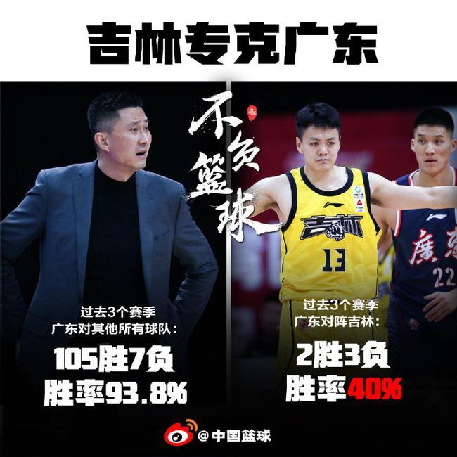 【博狗体育】专克广东!吉林是唯一近三季都赢过广东的球队