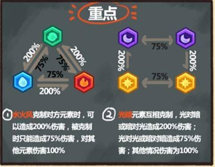【博狗新闻】《妙奇星球》:如何加速升级打怪?敌人挑战攻略来了! 神武4端游装备