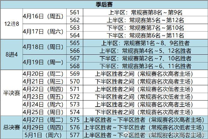 【博狗体育】为保障国家队整体备战 CBA联赛于5月1日前结束