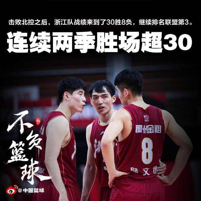 【博狗体育】30胜8负!浙江再次刷新队史 连续两季达到30胜
