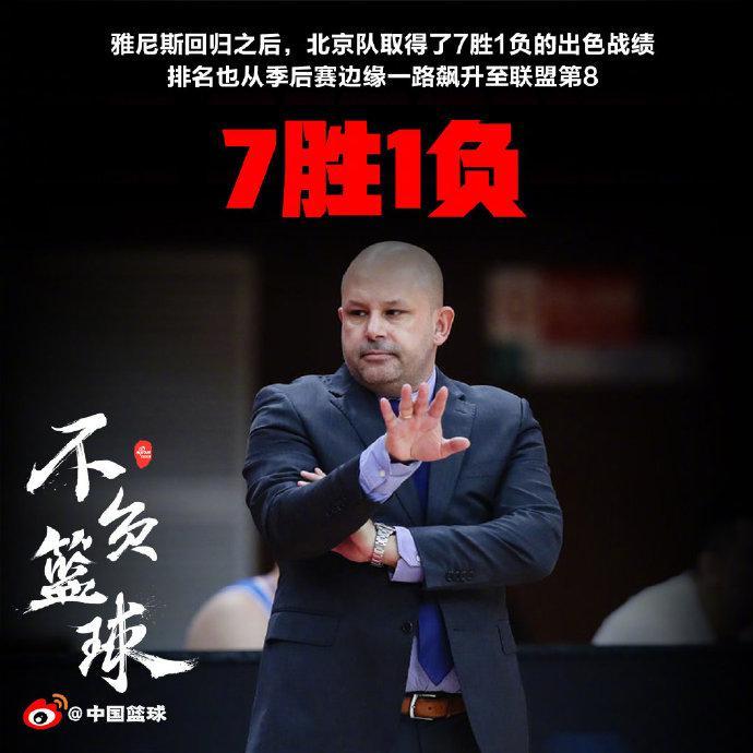 【博狗体育】第三阶段7胜1负升至第8 北京请回雅尼斯太及时