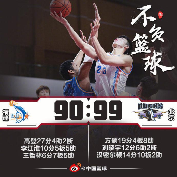【博狗体育】王哲林低迷仅6分方硕19+8 北京5人上双胜福建