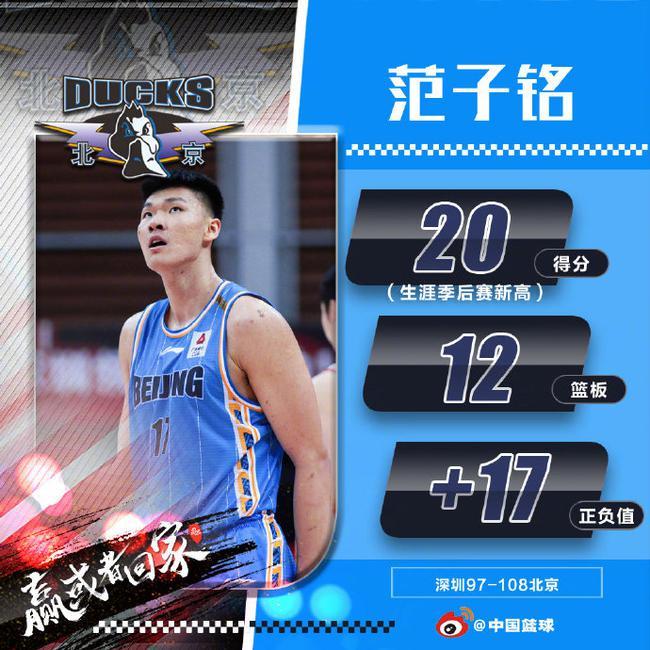【博狗体育】打疯了!20分12板!范子铭创生涯季后赛新高