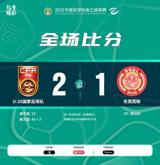 【博狗体育】中乙-鲁能青训小将独造两球 U20国青2-1东莞莞联