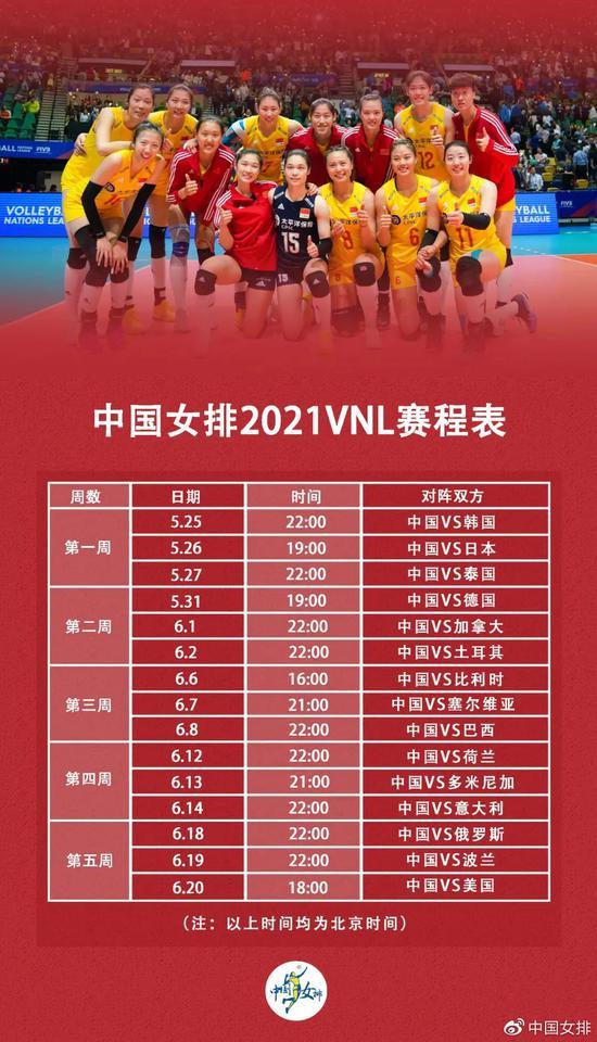 【博狗体育】中国女排今日出征世界联赛 郎平全程监督训练比赛