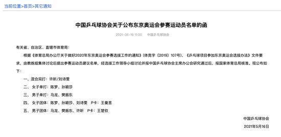 【博狗体育】刘诗雯落选奥运女单不意外 孙颖莎入选成双保险