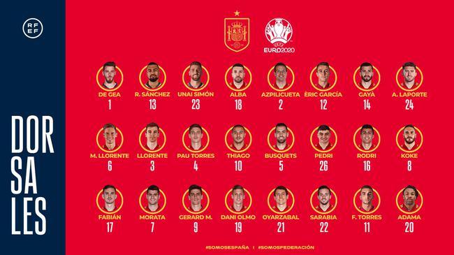 【博狗体育】西班牙公布欧洲杯球衣号码  没人敢穿拉莫斯的15号?